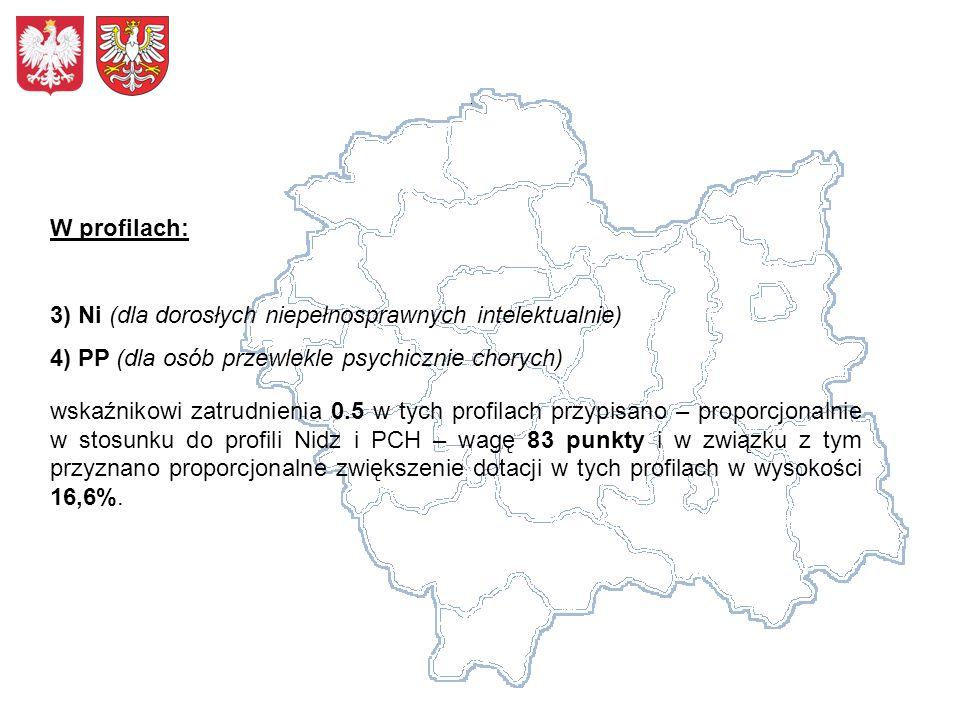 W profilach: 3) Ni (dla dorosłych niepełnosprawnych intelektualnie) 4) PP (dla osób przewlekle psychicznie chorych) wskaźnikowi zatrudnienia 0.5 w tyc