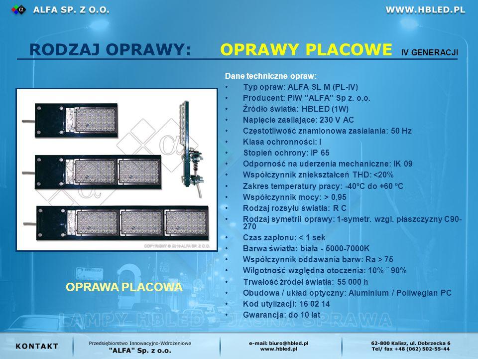 RODZAJ OPRAWY: OPRAWY PLACOWE IV GENERACJI Dane techniczne opraw: Typ opraw: ALFA SL M (PL-IV) Producent: PIW