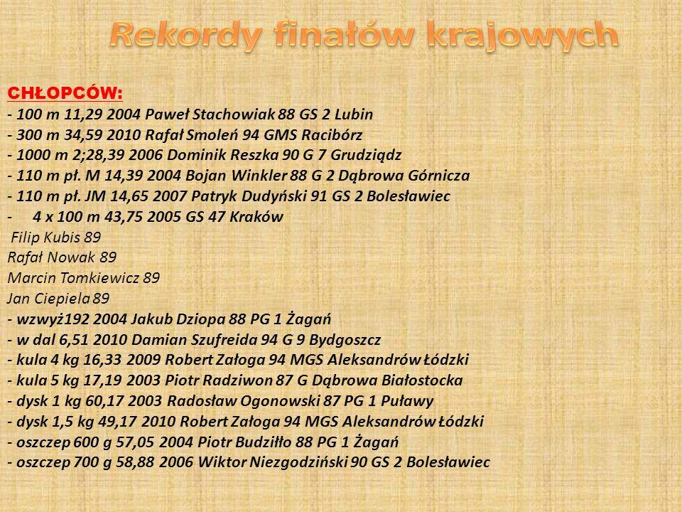 CHŁOPCÓW: - 100 m 11,29 2004 Paweł Stachowiak 88 GS 2 Lubin - 300 m 34,59 2010 Rafał Smoleń 94 GMS Racibórz - 1000 m 2;28,39 2006 Dominik Reszka 90 G