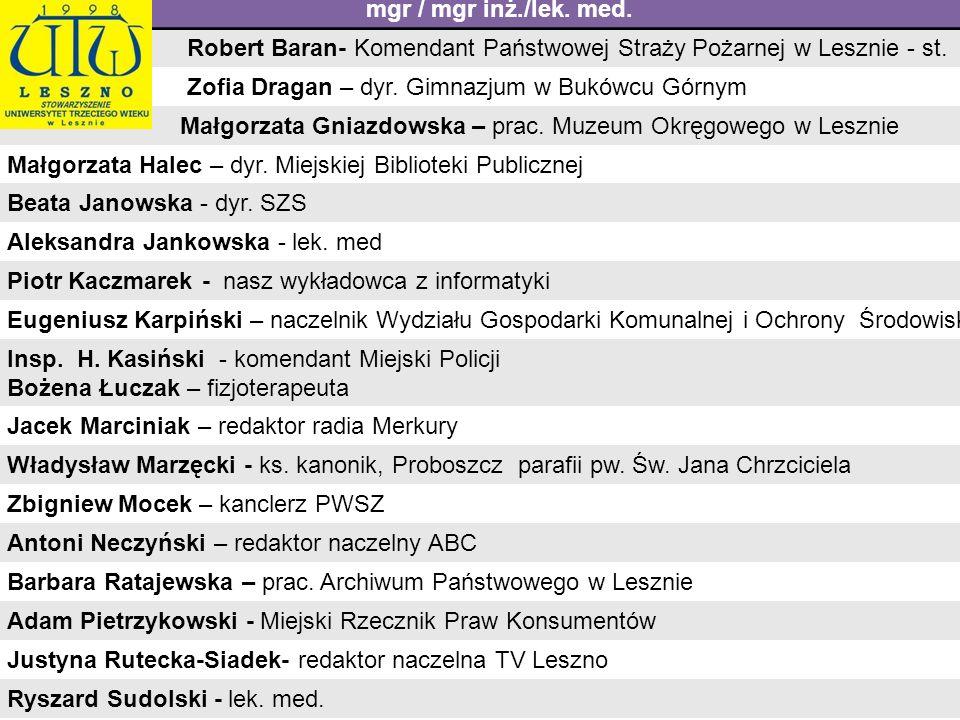 Kadra wykładowców w roku 2012 : mgr / mgr inż./lek. med. Robert Baran- Komendant Państwowej Straży Pożarnej w Lesznie - st. Zofia Dragan – dyr. Gimnaz