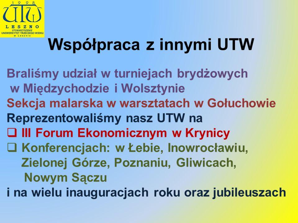 Współpraca z innymi UTW Braliśmy udział w turniejach brydżowych w Międzychodzie i Wolsztynie Sekcja malarska w warsztatach w Gołuchowie Reprezentowali