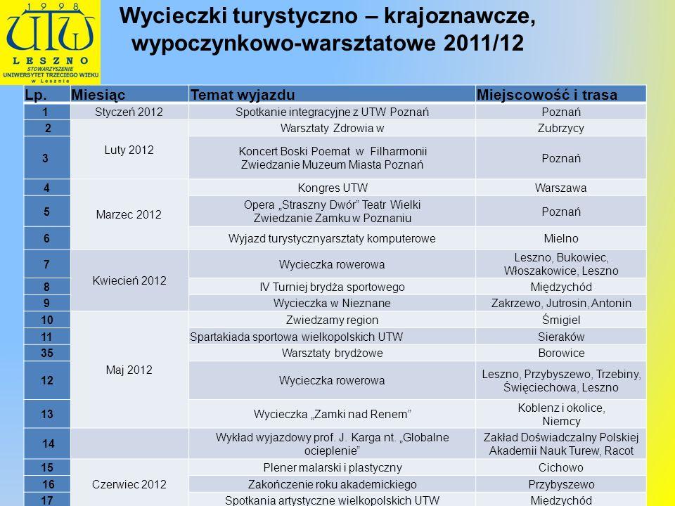 Wycieczki turystyczno – krajoznawcze, wypoczynkowo-warsztatowe 2011/12 Lp. MiesiącTemat wyjazduMiejscowość i trasa 1 Styczeń 2012Spotkanie integracyjn