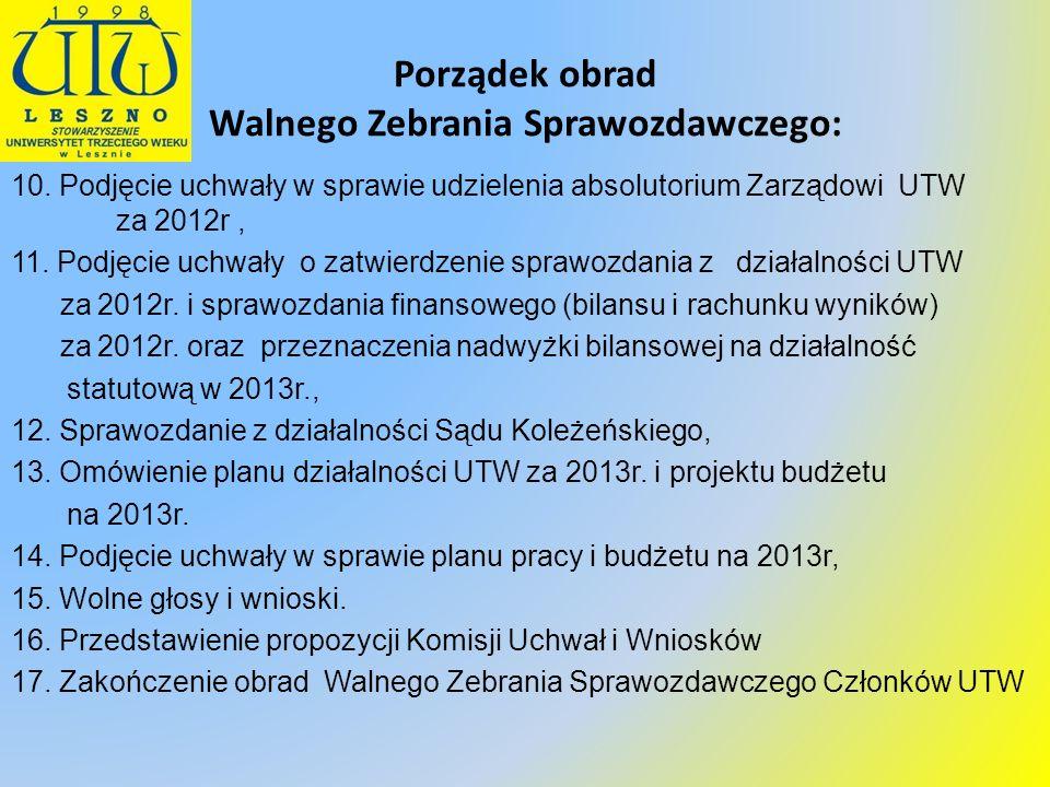 Porządek obrad Walnego Zebrania Sprawozdawczego: 10. Podjęcie uchwały w sprawie udzielenia absolutorium Zarządowi UTW za 2012r, 11. Podjęcie uchwały o