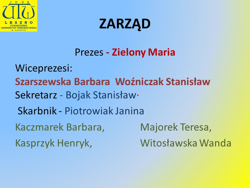 ZARZĄD Prezes - Zielony Maria Wiceprezesi: Szarszewska BarbaraWoźniczak Stanisław Sekretarz - Bojak Stanisław· Skarbnik - Piotrowiak Janina Kaczmarek