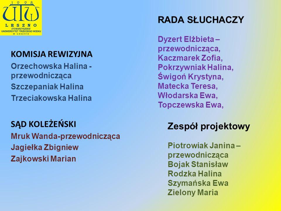 KOMISJA REWIZYJNA Orzechowska Halina - przewodnicząca Szczepaniak Halina Trzeciakowska Halina SĄD KOLEŻEŃSKI Mruk Wanda-przewodnicząca Jagiełka Zbigni