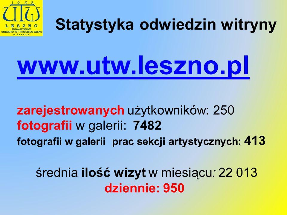 Statystyka odwiedzin witryny www.utw.leszno.pl zarejestrowanych użytkowników: 250 fotografii w galerii: 7482 fotografii w galerii prac sekcji artystyc