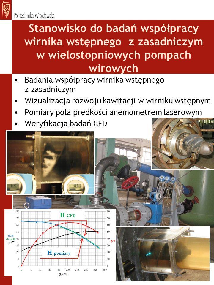 Stanowisko do badań współpracy wirnika wstępnego z zasadniczym w wielostopniowych pompach wirowych Badania współpracy wirnika wstępnego z zasadniczym