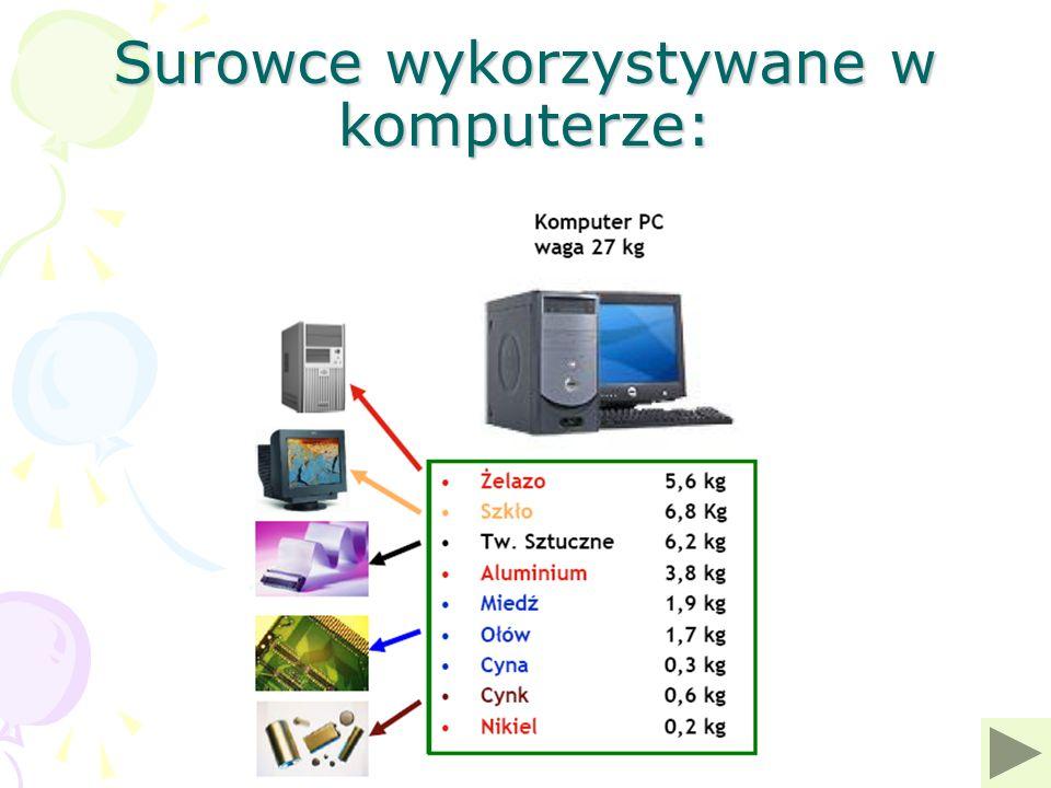 Surowce wykorzystywane w komputerze: