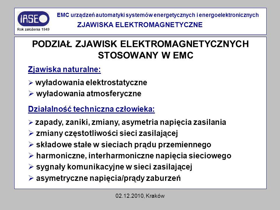 02.12.2010, Kraków PODZIAŁ ZJAWISK ELEKTROMAGNETYCZNYCH STOSOWANY W EMC Rok założenia 1949 EMC urządzeń automatyki systemów energetycznych i energoele