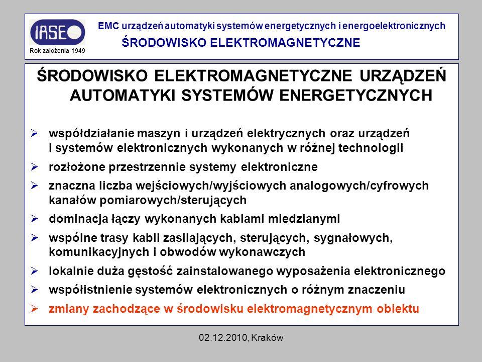 02.12.2010, Kraków ŚRODOWISKO ELEKTROMAGNETYCZNE URZĄDZEŃ AUTOMATYKI SYSTEMÓW ENERGETYCZNYCH współdziałanie maszyn i urządzeń elektrycznych oraz urząd