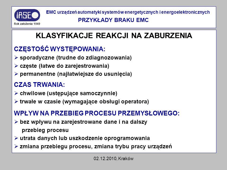 02.12.2010, Kraków KLASYFIKACJE REAKCJI NA ZABURZENIA Rok założenia 1949 EMC urządzeń automatyki systemów energetycznych i energoelektronicznych PRZYK