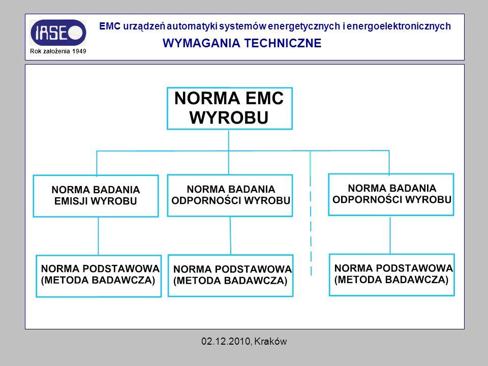02.12.2010, Kraków Rok założenia 1949 EMC urządzeń automatyki systemów energetycznych i energoelektronicznych WYMAGANIA TECHNICZNE