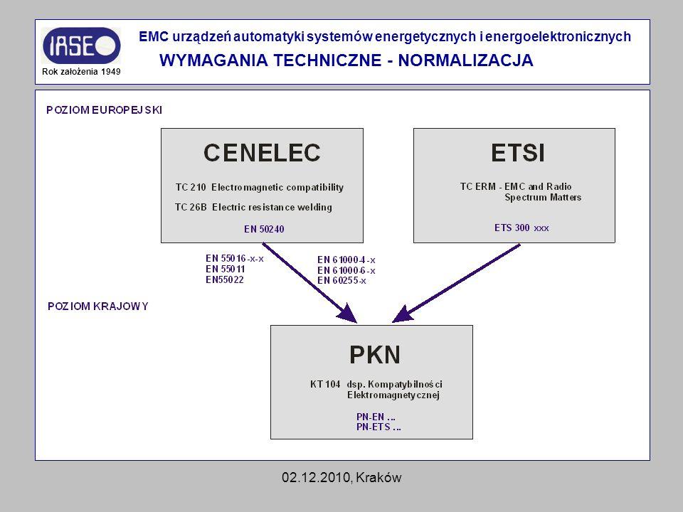 02.12.2010, Kraków Rok założenia 1949 EMC urządzeń automatyki systemów energetycznych i energoelektronicznych WYMAGANIA TECHNICZNE - NORMALIZACJA