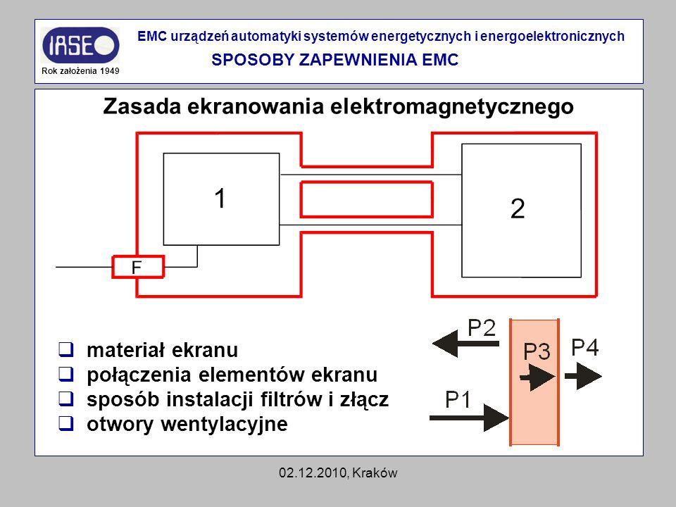 02.12.2010, Kraków Zasada ekranowania elektromagnetycznego Rok założenia 1949 EMC urządzeń automatyki systemów energetycznych i energoelektronicznych
