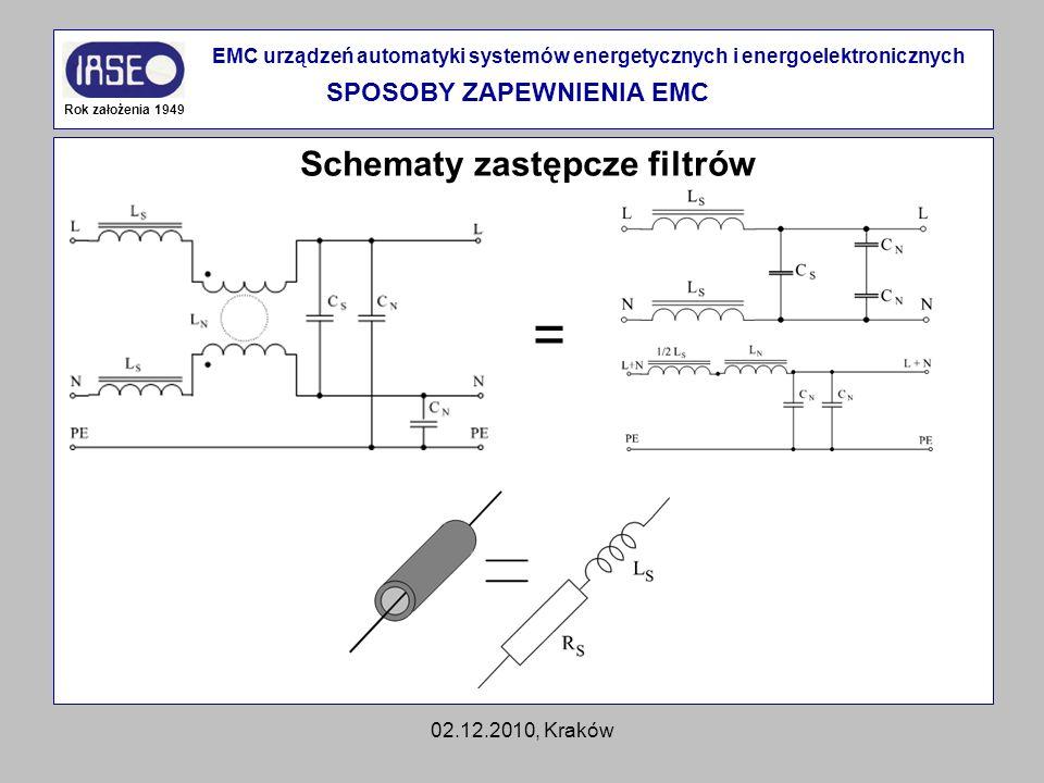 02.12.2010, Kraków Schematy zastępcze filtrów Rok założenia 1949 EMC urządzeń automatyki systemów energetycznych i energoelektronicznych SPOSOBY ZAPEW