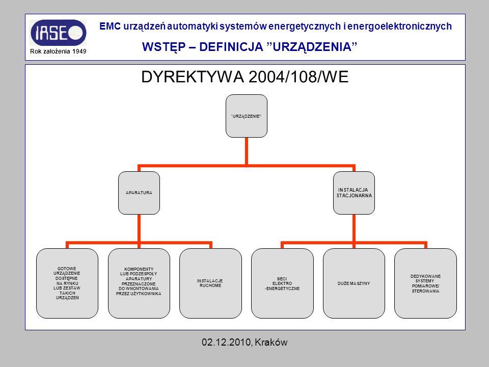 02.12.2010, Kraków DYREKTYWA 2004/108/WE Rok założenia 1949 EMC urządzeń automatyki systemów energetycznych i energoelektronicznych WSTĘP – DEFINICJA