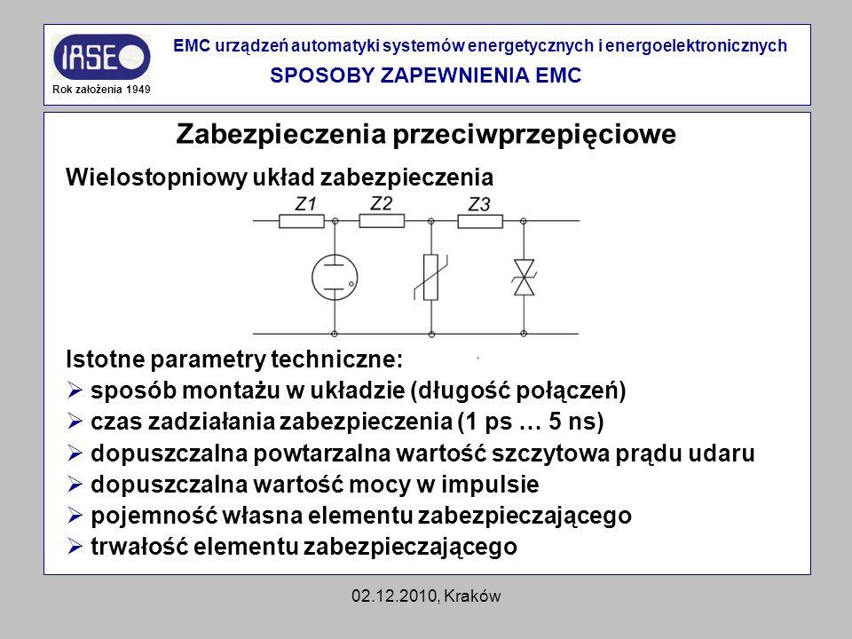 02.12.2010, Kraków Zabezpieczenia przeciwprzepięciowe Rok założenia 1949 EMC urządzeń automatyki systemów energetycznych i energoelektronicznych SPOSO