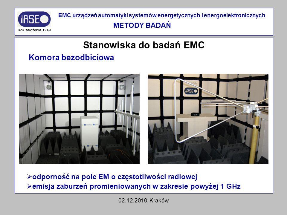 02.12.2010, Kraków Stanowiska do badań EMC Rok założenia 1949 EMC urządzeń automatyki systemów energetycznych i energoelektronicznych METODY BADAŃ Kom