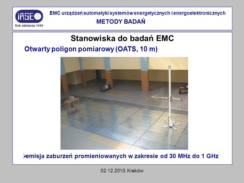 02.12.2010, Kraków Stanowiska do badań EMC Rok założenia 1949 EMC urządzeń automatyki systemów energetycznych i energoelektronicznych METODY BADAŃ Otw
