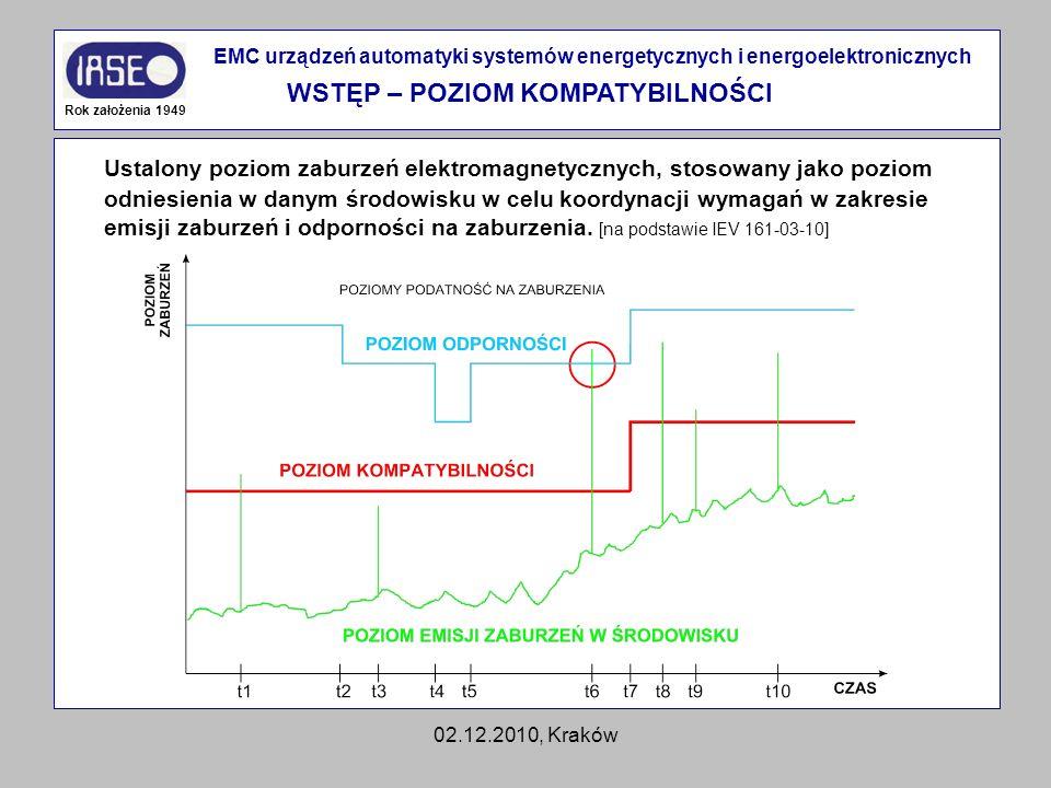 02.12.2010, Kraków Ustalony poziom zaburzeń elektromagnetycznych, stosowany jako poziom odniesienia w danym środowisku w celu koordynacji wymagań w za