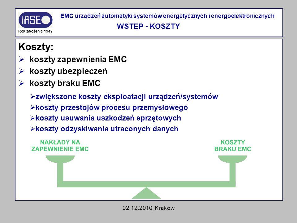 02.12.2010, Kraków Koszty: koszty zapewnienia EMC koszty ubezpieczeń koszty braku EMC Rok założenia 1949 EMC urządzeń automatyki systemów energetyczny