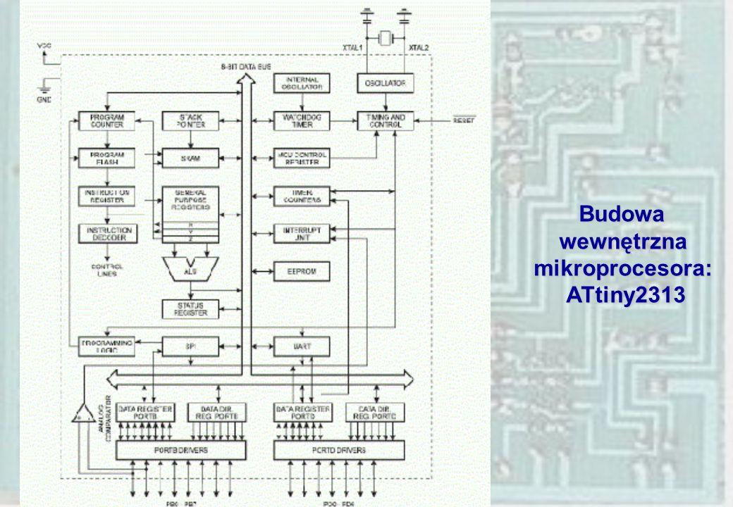 Program – edytor schematu Do narysowania schematu układu sterownika mikroprocesorowego zastosujemy wersję edukacyjną program EAGLE v.