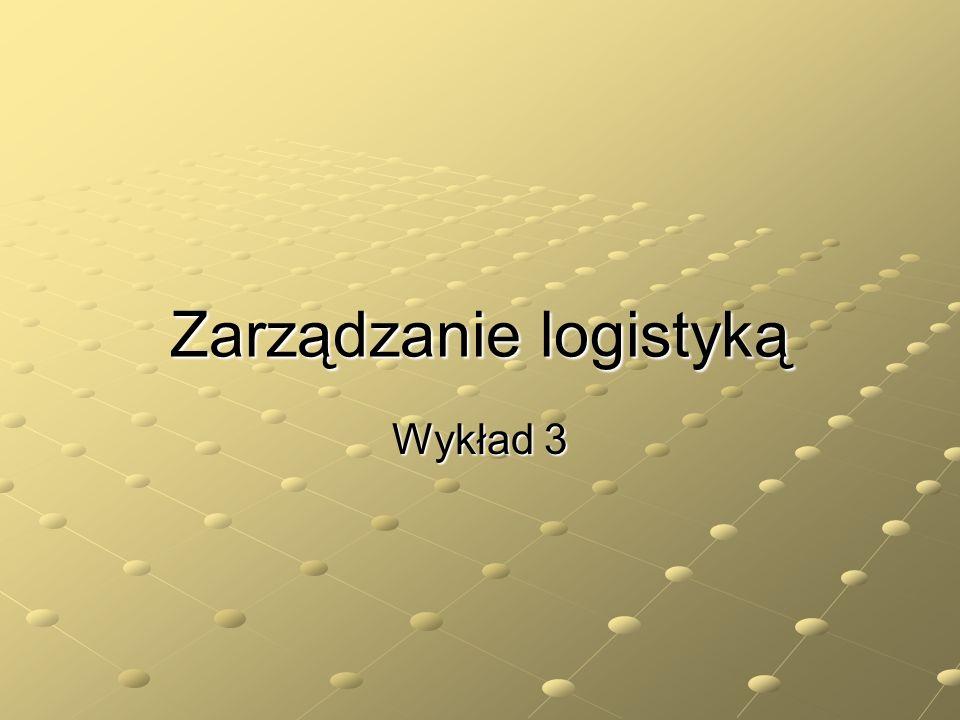 Zarządzanie logistyką Wykład 3
