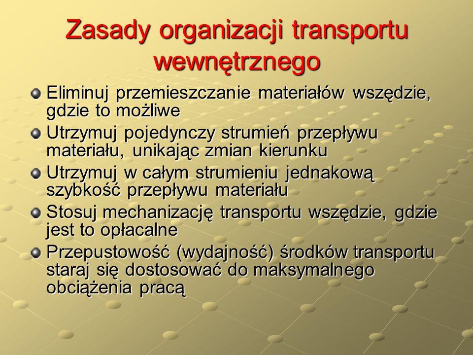 Zasady organizacji transportu wewnętrznego Eliminuj przemieszczanie materiałów wszędzie, gdzie to możliwe Utrzymuj pojedynczy strumień przepływu mater