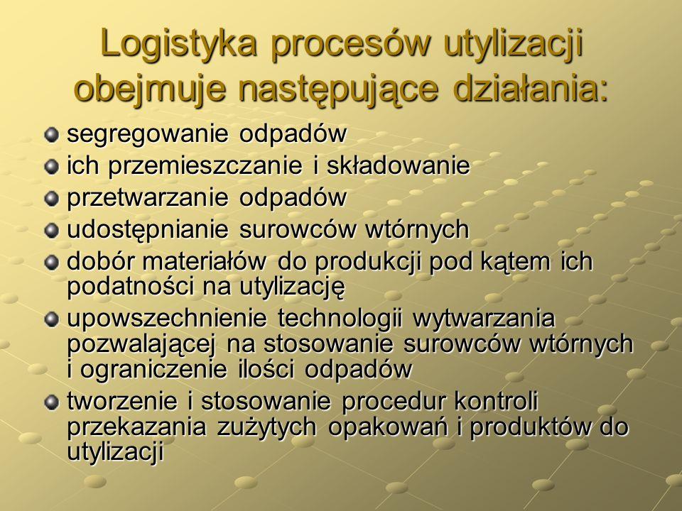 Logistyka procesów utylizacji obejmuje następujące działania: segregowanie odpadów ich przemieszczanie i składowanie przetwarzanie odpadów udostępnian