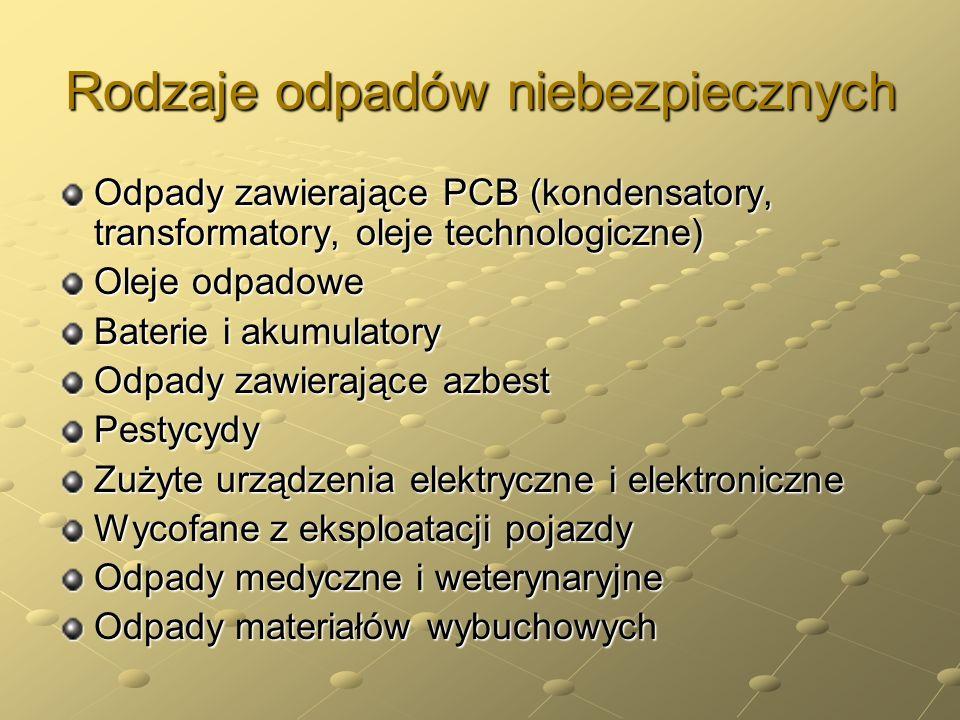 Rodzaje odpadów niebezpiecznych Odpady zawierające PCB (kondensatory, transformatory, oleje technologiczne) Oleje odpadowe Baterie i akumulatory Odpad