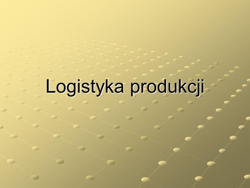 Logistyka w procesach produkcyjnych obejmuje zarządzanie przepływem strumieni materiałowych w procesie produkcyjnym; dotyczy projektowania kanałów przepływu w procesie wytwórczym, transportu wewnętrznego i zapasów produkcji w toku