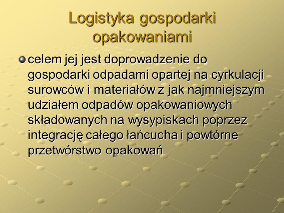 Logistyka gospodarki opakowaniami celem jej jest doprowadzenie do gospodarki odpadami opartej na cyrkulacji surowców i materiałów z jak najmniejszym u