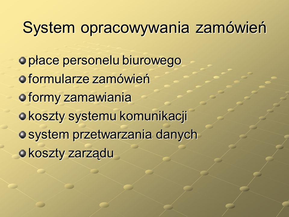 System opracowywania zamówień płace personelu biurowego formularze zamówień formy zamawiania koszty systemu komunikacji system przetwarzania danych ko