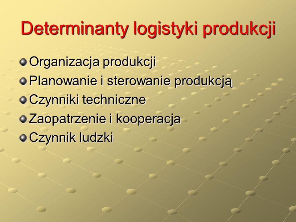 Funkcje sterowania przepływem produkcji cele: terminowość zakończenia cykli produkcyjnych, ich skracanie i minimalizacja wielkości zapasów produkcji w toku przy utrzymaniu stałej jakości produkcji optymalizacja i zachowanie równowagi między zapotrzebowaniem zewnętrznym i zasobami przedsiębiorstwa, niezbędnymi do realizacji jego celów ogólnych zagwarantowanie, aby poziom obsługi był zgodny z rzeczywistymi potrzebami