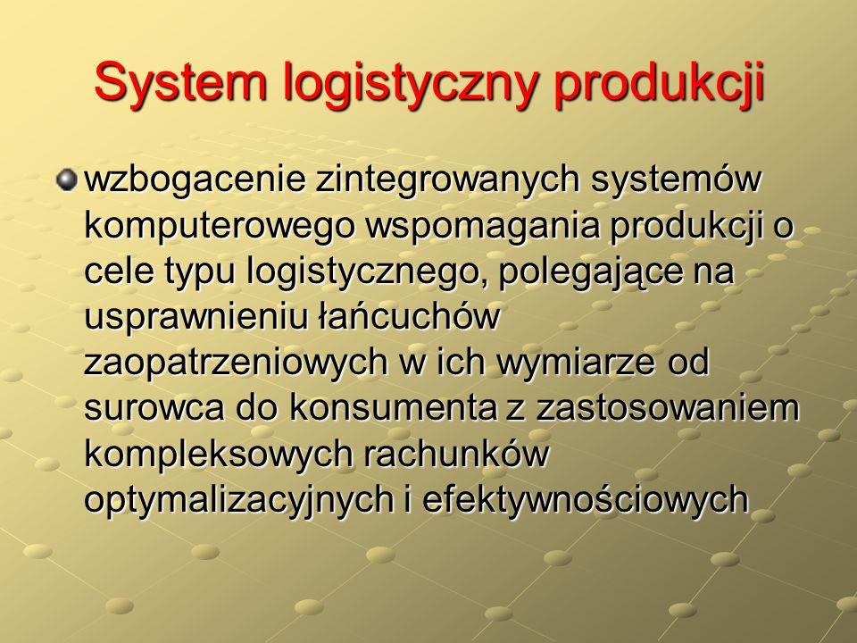 Cele systemu logistycznego produkcji krótszy czas reakcji na potrzeby rynku i wysoki stopień elastyczności bliski kontakt z rynkiem, wzrost konkurencyjności krótsze międzyczasy operacyjne w ramach realizacji procesów wytwórczych, niższy stopień związania kapitału, minimalizacja kosztów produkcyjno-wytwórczych krótsze czasy cyklów rozwojowo-wdrożeniowych oraz obniżka kosztów zapewnienie wymaganej jakości produktów za pomocą nowoczesnych technologii przetwarzania i transmisji informacji