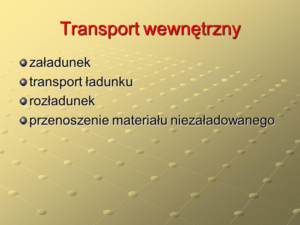 Zasady organizacji transportu wewnętrznego Eliminuj przemieszczanie materiałów wszędzie, gdzie to możliwe Utrzymuj pojedynczy strumień przepływu materiału, unikając zmian kierunku Utrzymuj w całym strumieniu jednakową szybkość przepływu materiału Stosuj mechanizację transportu wszędzie, gdzie jest to opłacalne Przepustowość (wydajność) środków transportu staraj się dostosować do maksymalnego obciążenia pracą