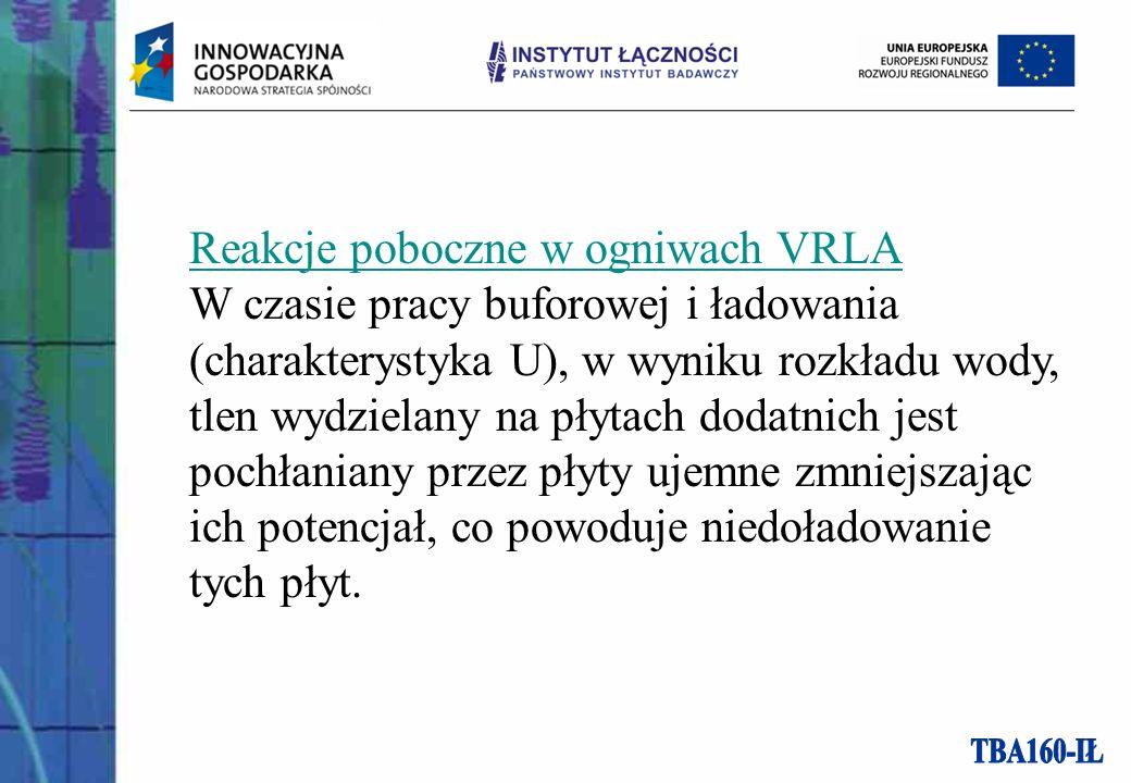 Reakcje poboczne w ogniwach VRLA W czasie pracy buforowej i ładowania (charakterystyka U), w wyniku rozkładu wody, tlen wydzielany na płytach dodatnic