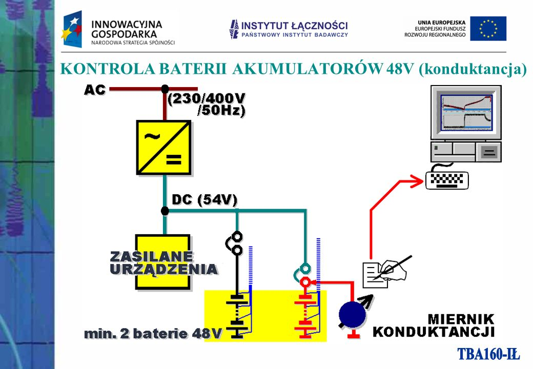 KONTROLA BATERII AKUMULATORÓW 48V (konduktancja)