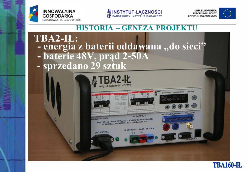 TBA2-IŁ: - sprzedano 29 sztuk - energia z baterii oddawana do sieci - baterie 48V, prąd 2-50A