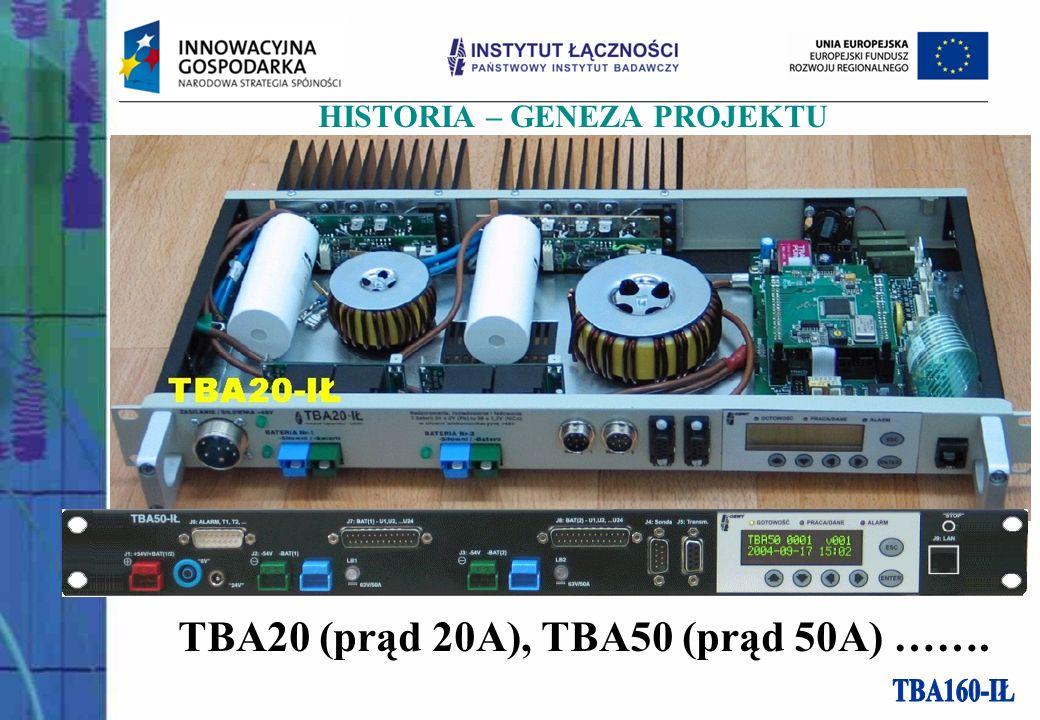 HISTORIA – GENEZA PROJEKTU TBA20 (prąd 20A), TBA50 (prąd 50A) …….
