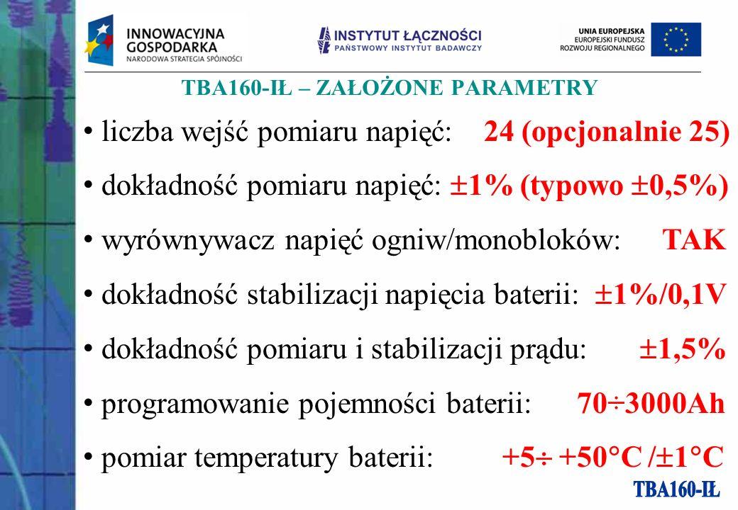 TBA160-IŁ – ZAŁOŻONE PARAMETRY liczba wejść pomiaru napięć: 24 (opcjonalnie 25) dokładność pomiaru napięć: 1% (typowo 0,5%) wyrównywacz napięć ogniw/monobloków: TAK dokładność stabilizacji napięcia baterii: 1%/0,1V dokładność pomiaru i stabilizacji prądu: 1,5% programowanie pojemności baterii: 70÷3000Ah pomiar temperatury baterii: +5 +50 C / 1 C