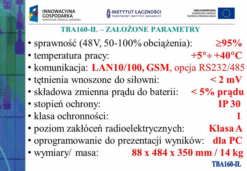 TBA160-IŁ – ZAŁOŻONE PARAMETRY sprawność (48V, 50-100% obciążenia): 95% temperatura pracy: +5 +40 C komunikacja: LAN10/100, GSM, opcja RS232/485 tętnienia wnoszone do siłowni: < 2 mV składowa zmienna prądu do baterii: < 5% prądu stopień ochrony: IP 30 klasa ochronności: 1 poziom zakłóceń radioelektrycznych: Klasa A oprogramowanie do prezentacji wyników: dla PC wymiary/ masa: 88 x 484 x 350 mm / 14 kg