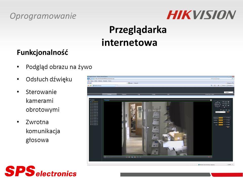 Przeglądarka internetowa Funkcjonalność Podgląd obrazu na żywo Odsłuch dźwięku Sterowanie kamerami obrotowymi Zwrotna komunikacja głosowa Oprogramowan