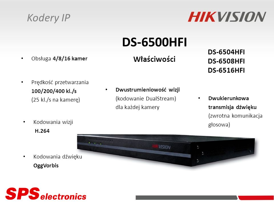 DS-6500HFI Właściwości Obsługa 4/8/16 kamer Kodowania wizji H.264 Prędkość przetwarzania 100/200/400 kl./s (25 kl./s na kamerę) Dwustrumieniowość wizj
