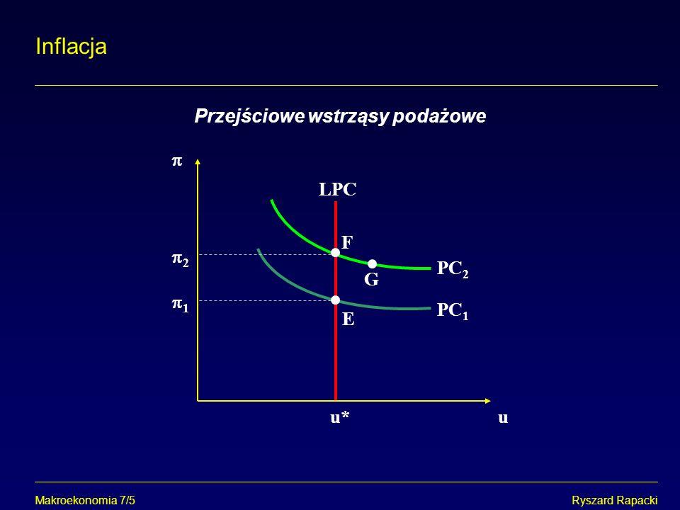 u u* 1 2 PC 1 PC 2 LPC E F G Makroekonomia 7/5Ryszard Rapacki Inflacja Przejściowe wstrząsy podażowe