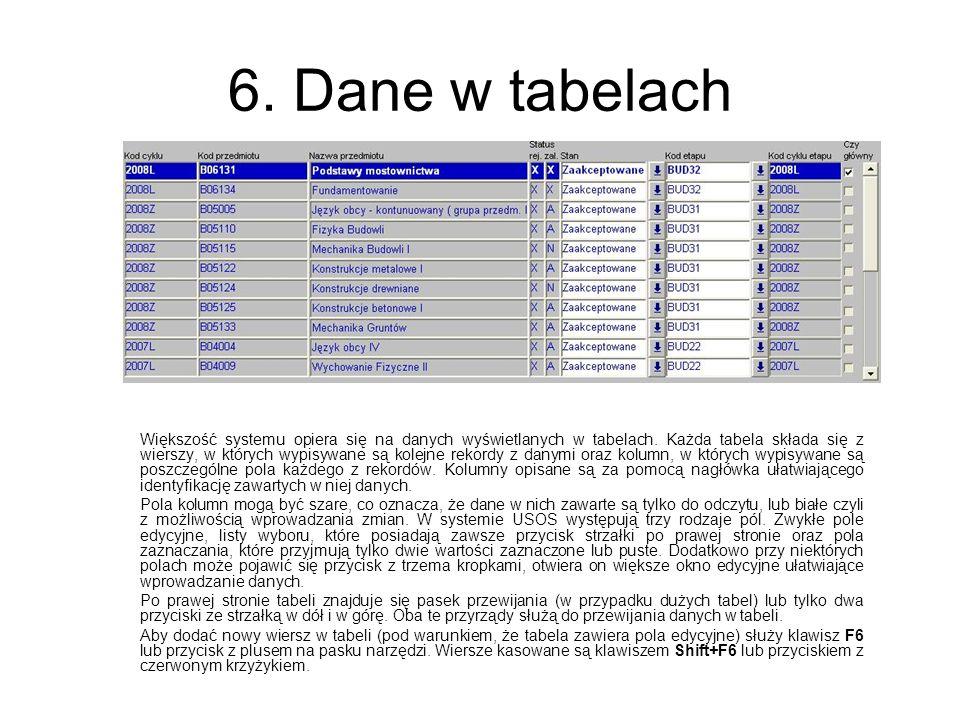 6. Dane w tabelach Większość systemu opiera się na danych wyświetlanych w tabelach.