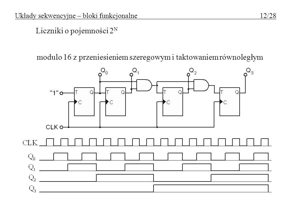 Liczniki o pojemności 2 N modulo 16 z przeniesieniem szeregowym i taktowaniem równoległym Układy sekwencyjne – bloki funkcjonalne 12/28