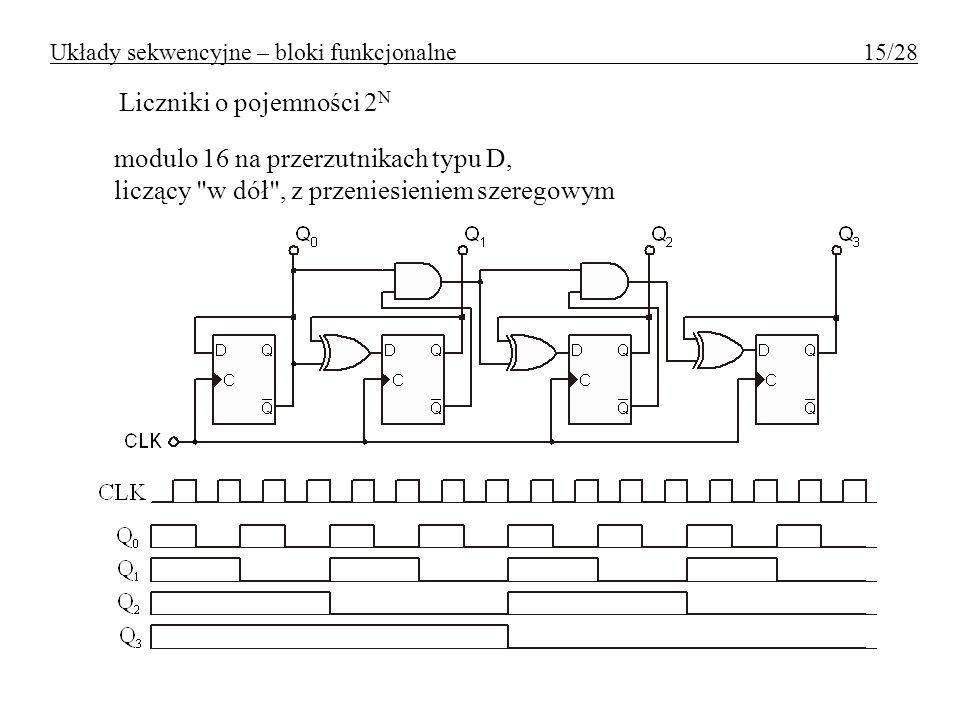 Liczniki o pojemności 2 N modulo 16 na przerzutnikach typu D, liczący