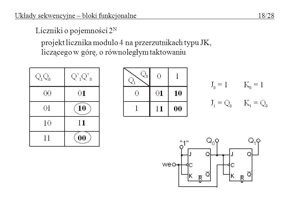 Liczniki o pojemności 2 N projekt licznika modulo 4 na przerzutnikach typu JK, liczącego w górę, o równoległym taktowaniu Układy sekwencyjne – bloki f