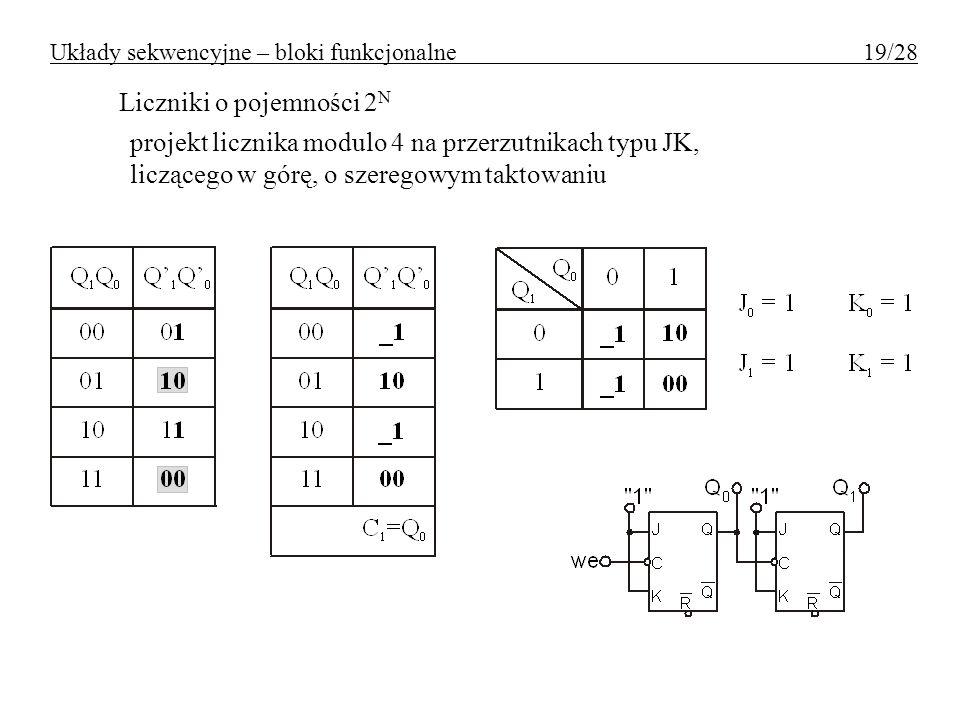 Liczniki o pojemności 2 N projekt licznika modulo 4 na przerzutnikach typu JK, liczącego w górę, o szeregowym taktowaniu Układy sekwencyjne – bloki fu